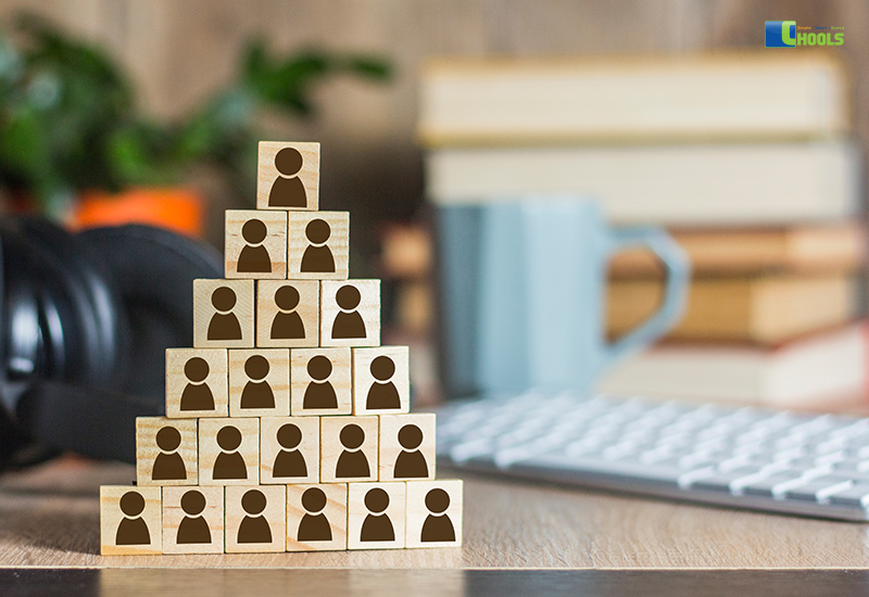 E-Learning – Virtual Team Building And Management