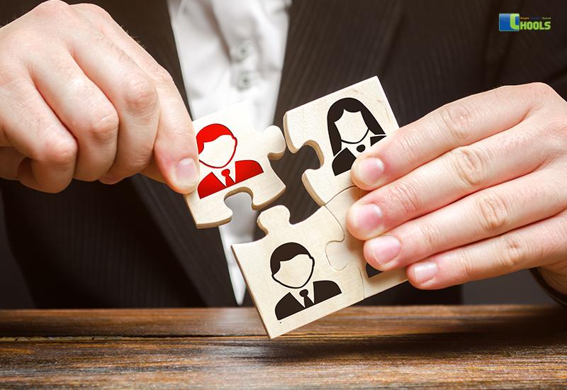 E-Learning – Developing Corporate Behavior