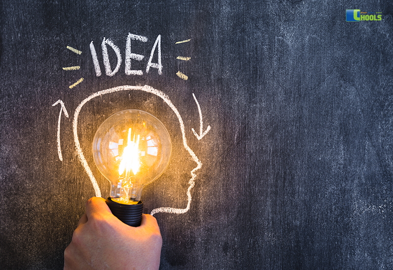 E Learning – Developing Creativity