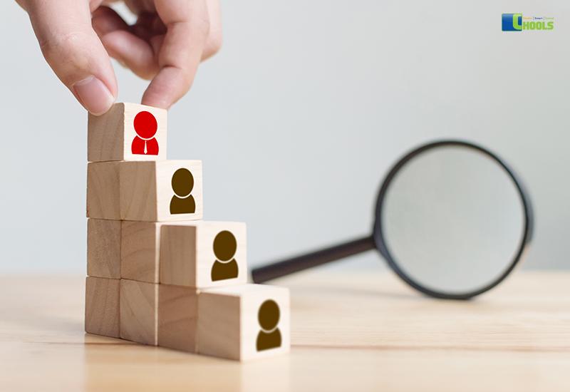E Learning – Employee Recruitment