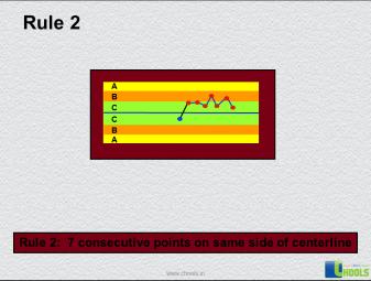 Slide117