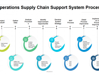 operations supply chain support (1)