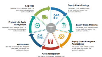 supply chain management introduction (11)