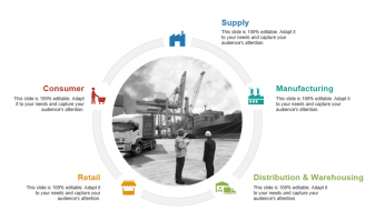 supply chain management introduction (5)